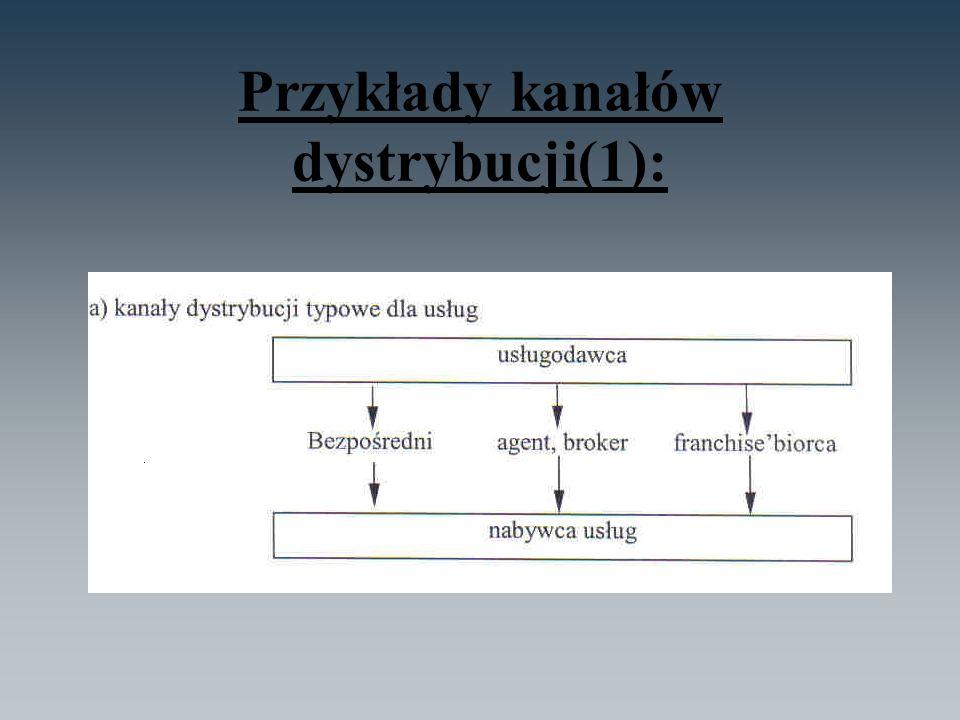 Przykłady kanałów dystrybucji(1):