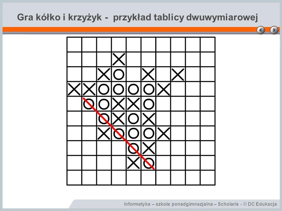 Informatyka – szkoła ponadgimnazjalna – Scholaris - © DC Edukacja Gra kółko i krzyżyk - przykład tablicy dwuwymiarowej