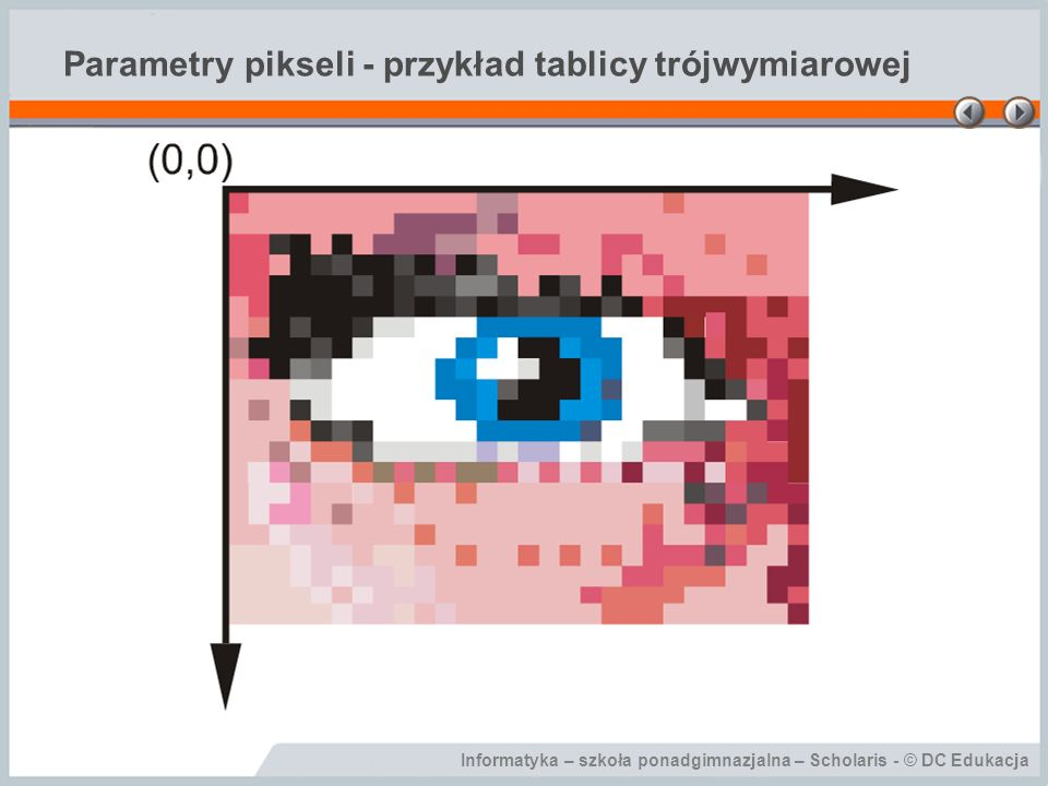 Informatyka – szkoła ponadgimnazjalna – Scholaris - © DC Edukacja Parametry pikseli - przykład tablicy trójwymiarowej
