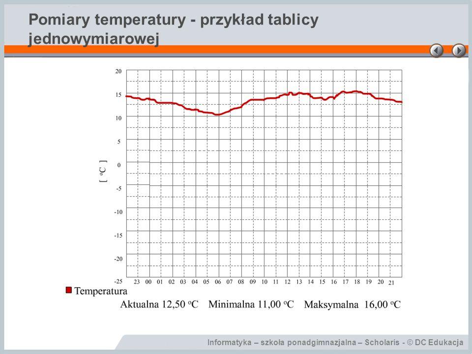 Informatyka – szkoła ponadgimnazjalna – Scholaris - © DC Edukacja Pomiary temperatury - przykład tablicy jednowymiarowej