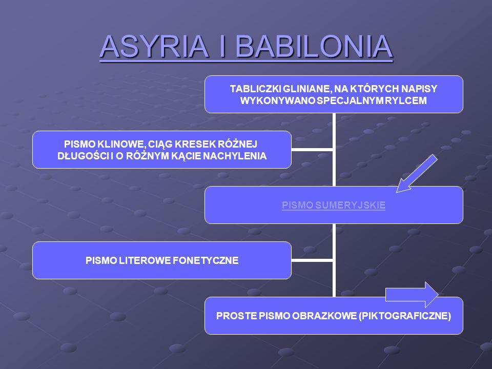 ASYRIA I BABILONIA ASYRIA I BABILONIA TABLICZKI GLINIANE, NA KTÓRYCH NAPISY WYKONYWANO SPECJALNYM RYLCEM PISMO SUMERYJSKIE PROSTE PISMO OBRAZKOWE (PIK