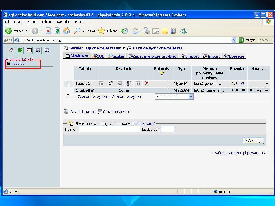 Baza danych i tabele Po wybraniu z lewego panelu nazwy bazy danych, pojawi się lista tabel, które są w ramach tej bazy danych założone.