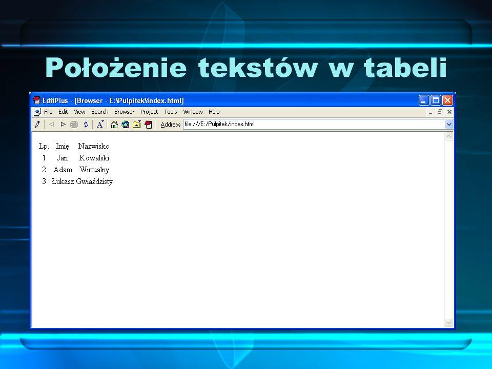 Położenie tekstów w tabeli Aby za pomocą stylów ustawić położenie tekstów w tabeli (np. wyśrodkować), używamy text-align, podając wartości left, right