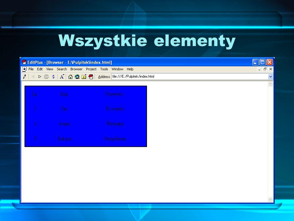 Wszystkie elementy Wszystkie elementy definiujące tabelę, umieszczamy w stylach. Nie ma znaczenia, których użyjemy – zależy to tylko i wyłącznie od na