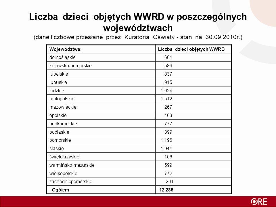 Liczba dzieci objętych WWRD w poszczególnych województwach (dane liczbowe przesłane przez Kuratoria Oświaty - stan na 30.09.2010r.) Województwa:Liczba