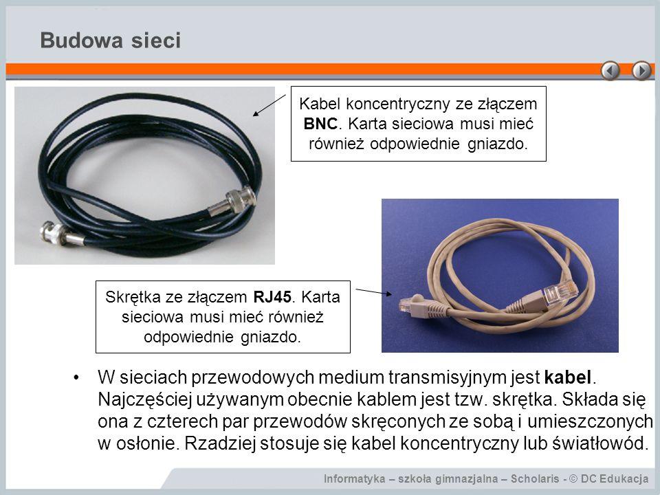 Informatyka – szkoła gimnazjalna – Scholaris - © DC Edukacja Budowa sieci W sieciach przewodowych medium transmisyjnym jest kabel. Najczęściej używany