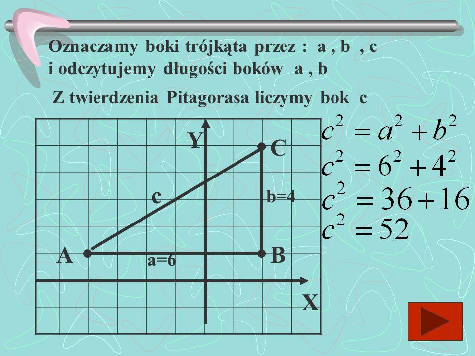 Zad.4 Oblicz pole i obwód trójkąta A = (-4,1) B = ( 2,1) C = (2;5) X Y AB C Wyznaczamy trójkąt ABC w układzie współrzędnych. Z rysunku widać, że jest