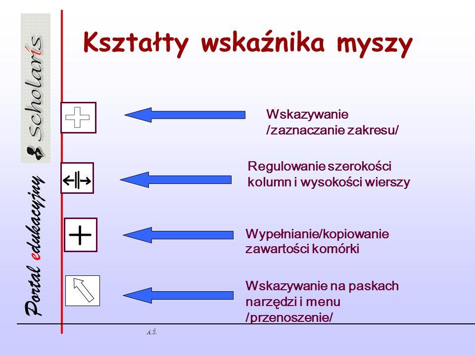 Portal edukacyjny A.Ś. Kształty wskaźnika myszy Wskazywanie /zaznaczanie zakresu/ Regulowanie szerokości kolumn i wysokości wierszy Wypełnianie/kopiow