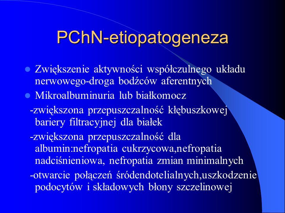 PChN-etiopatogeneza Zwiększenie aktywności współczulnego układu nerwowego-droga bodźców aferentnych Mikroalbuminuria lub białkomocz -zwiększona przepu