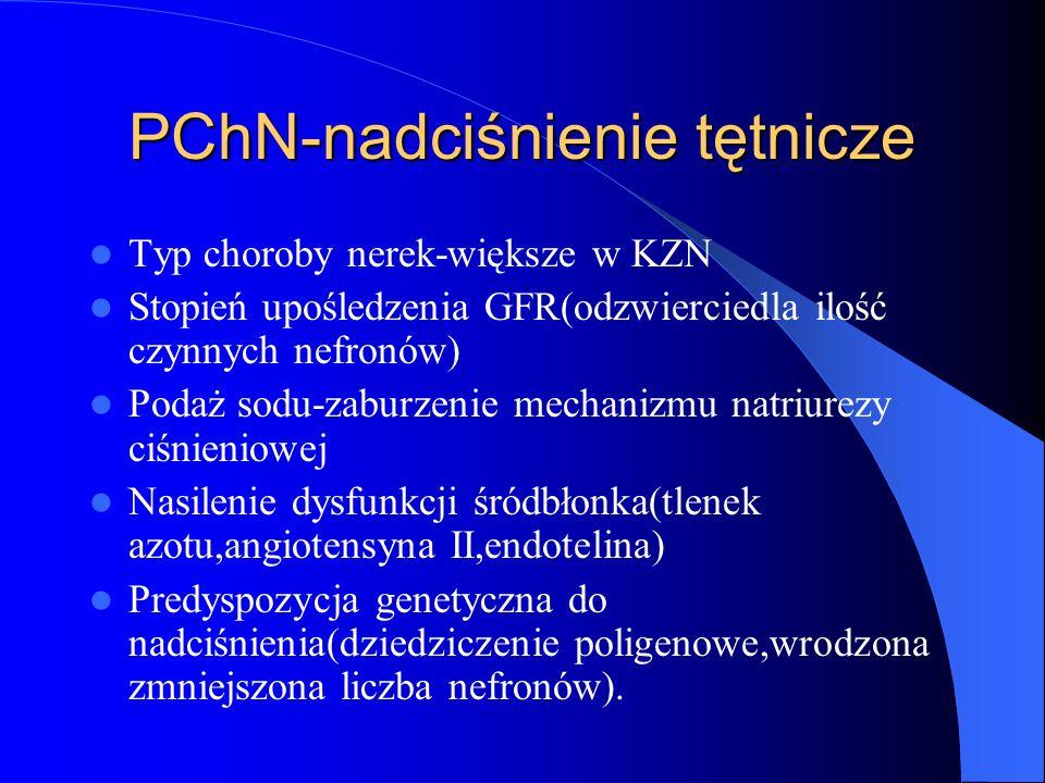 PChN-nadciśnienie tętnicze Typ choroby nerek-większe w KZN Stopień upośledzenia GFR(odzwierciedla ilość czynnych nefronów) Podaż sodu-zaburzenie mecha