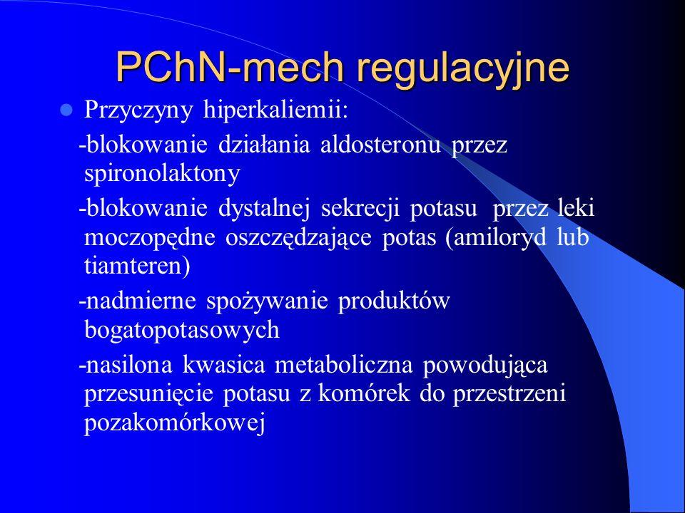 PChN-mech regulacyjne Przyczyny hiperkaliemii: -blokowanie działania aldosteronu przez spironolaktony -blokowanie dystalnej sekrecji potasu przez leki