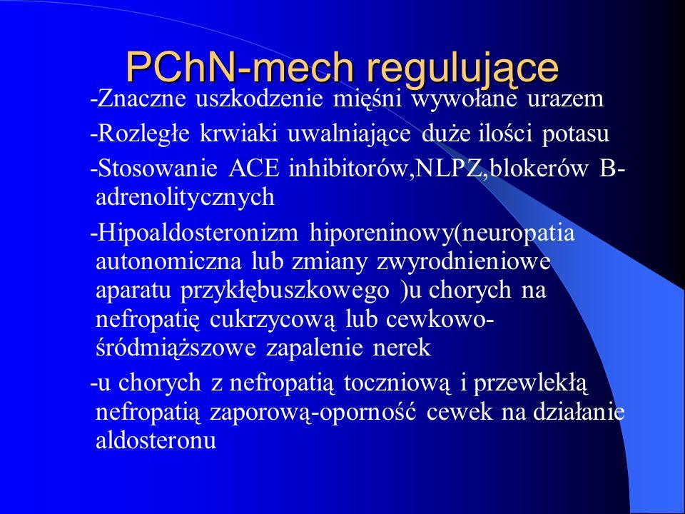 PChN-mech regulujące -Znaczne uszkodzenie mięśni wywołane urazem -Rozległe krwiaki uwalniające duże ilości potasu -Stosowanie ACE inhibitorów,NLPZ,blo