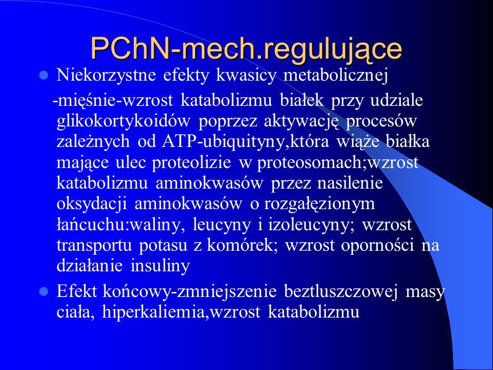 PChN-mech.regulujące Niekorzystne efekty kwasicy metabolicznej -mięśnie-wzrost katabolizmu białek przy udziale glikokortykoidów poprzez aktywację proc