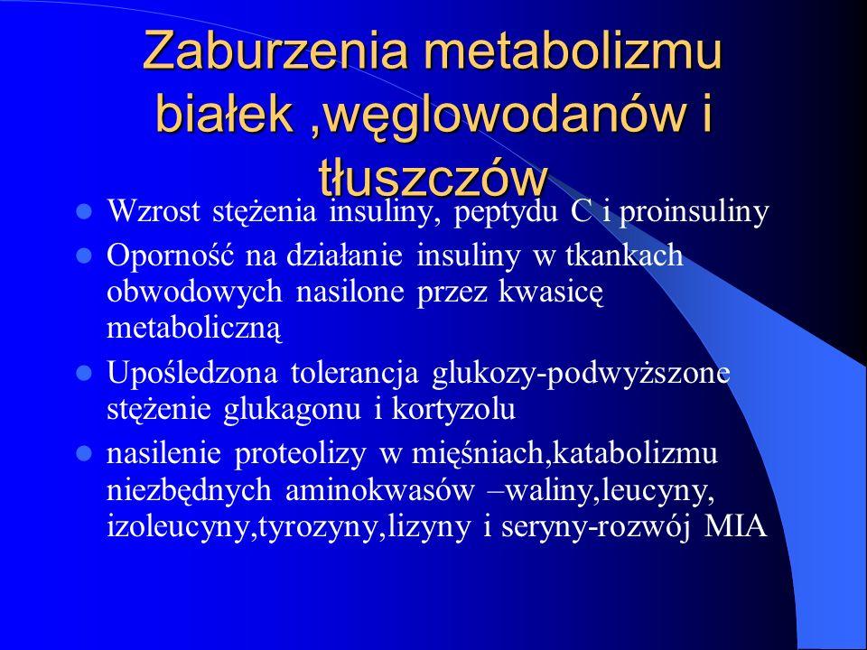 Zaburzenia metabolizmu białek,węglowodanów i tłuszczów Wzrost stężenia insuliny, peptydu C i proinsuliny Oporność na działanie insuliny w tkankach obw