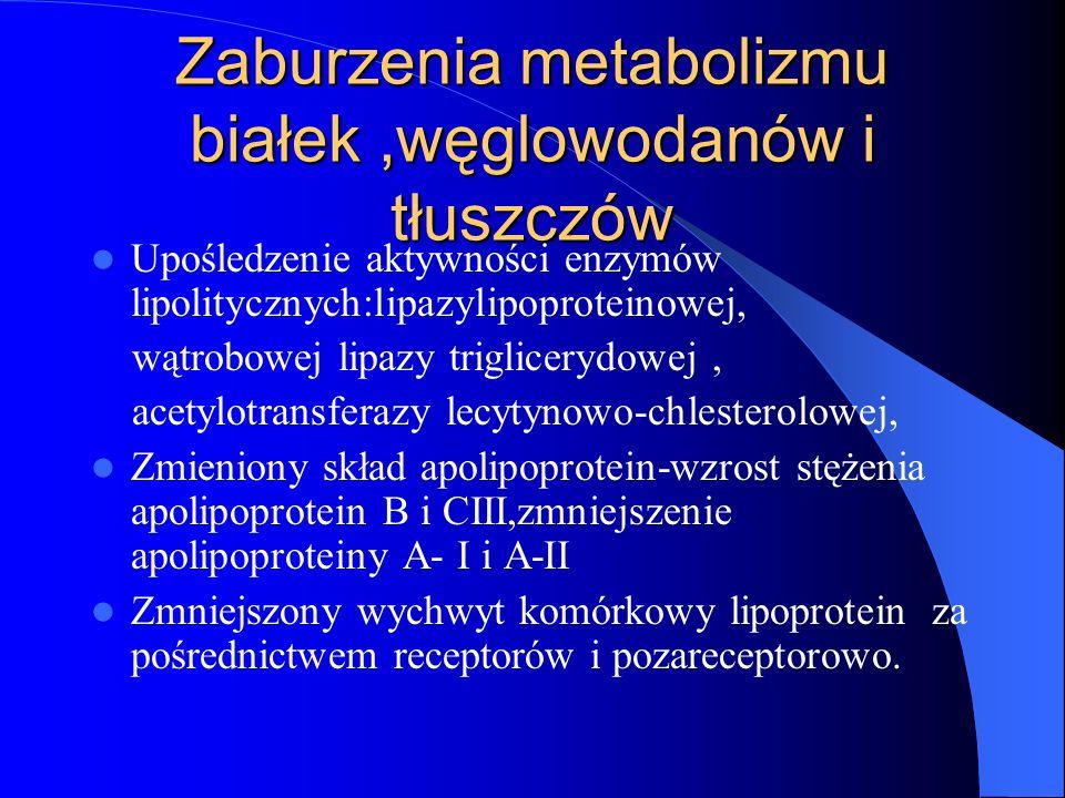 Zaburzenia metabolizmu białek,węglowodanów i tłuszczów Upośledzenie aktywności enzymów lipolitycznych:lipazylipoproteinowej, wątrobowej lipazy triglic