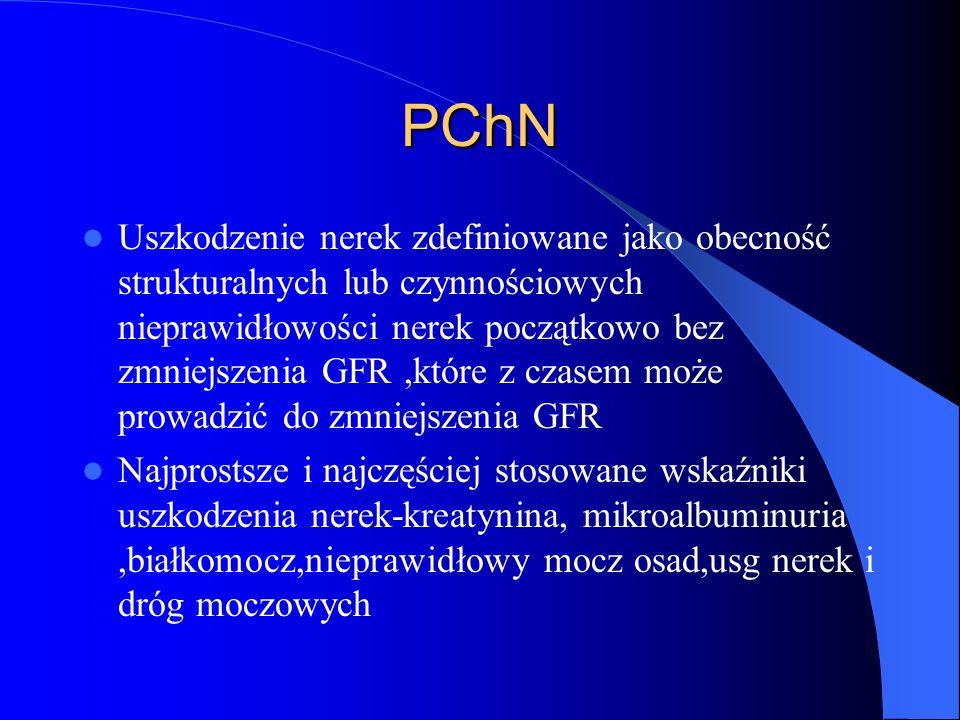 PChN-stadia zaawansowania Stadium 1:uszkodzenie nerek z prawidłowym lub zwiększonym GFR>90ml/min/1.73 m2 3,3% Stadium 2:uszkodzenie nerek z obniżeniem GFR 60-89 ml/min/1.73 m2 3,0% Stadium 3: GFR 30-59 ml/min/1.73 m2 4,3% Stadium 4:GFR 15-29 ml/min/1.73 m2 0,2% Stadium 5 :GFR poniżej 15 ml/min/1.73 m2 pow ciała lub dializoterapia 0,1%