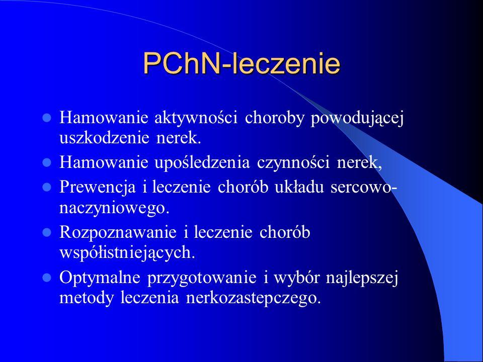 PChN-leczenie Hamowanie aktywności choroby powodującej uszkodzenie nerek. Hamowanie upośledzenia czynności nerek, Prewencja i leczenie chorób układu s