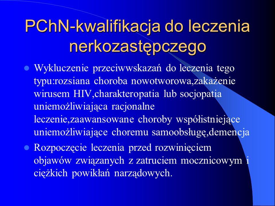 PChN-kwalifikacja do leczenia nerkozastępczego Wykluczenie przeciwwskazań do leczenia tego typu:rozsiana choroba nowotworowa,zakażenie wirusem HIV,cha