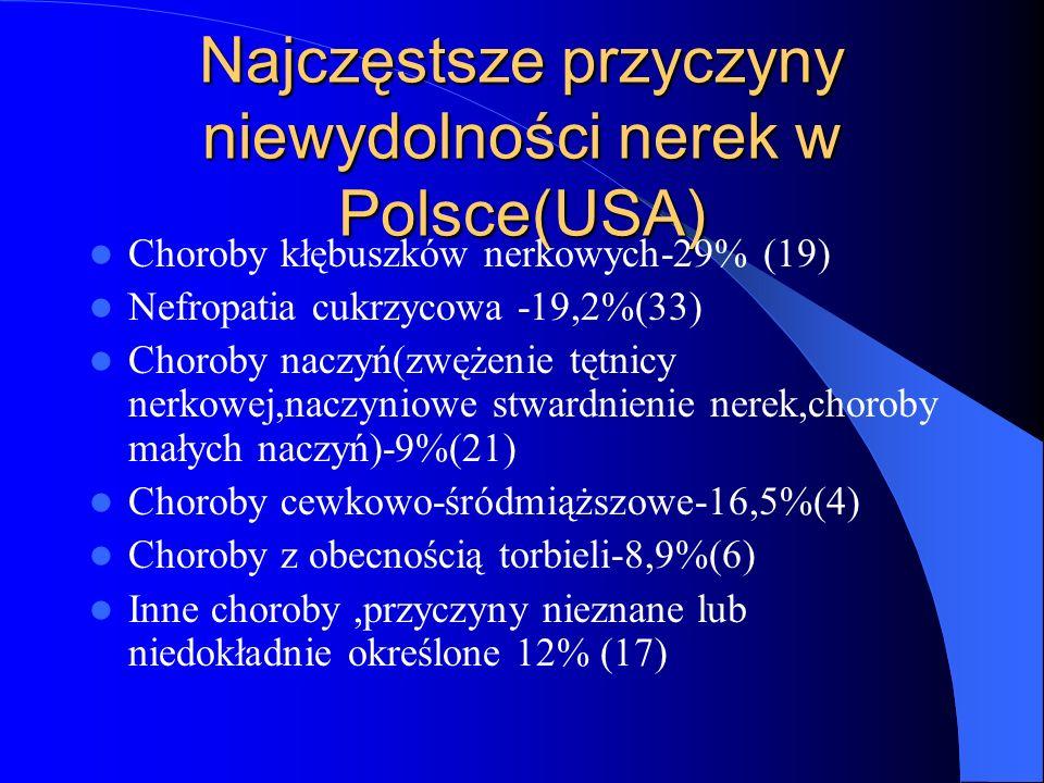 Najczęstsze przyczyny niewydolności nerek w Polsce(USA) Choroby kłębuszków nerkowych-29% (19) Nefropatia cukrzycowa -19,2%(33) Choroby naczyń(zwężenie