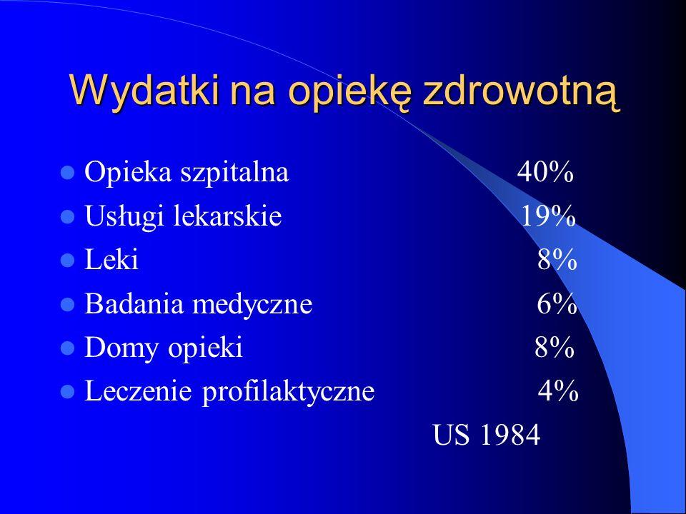 Wydatki na opiekę zdrowotną Opieka szpitalna 40% Usługi lekarskie 19% Leki 8% Badania medyczne 6% Domy opieki 8% Leczenie profilaktyczne 4% US 1984