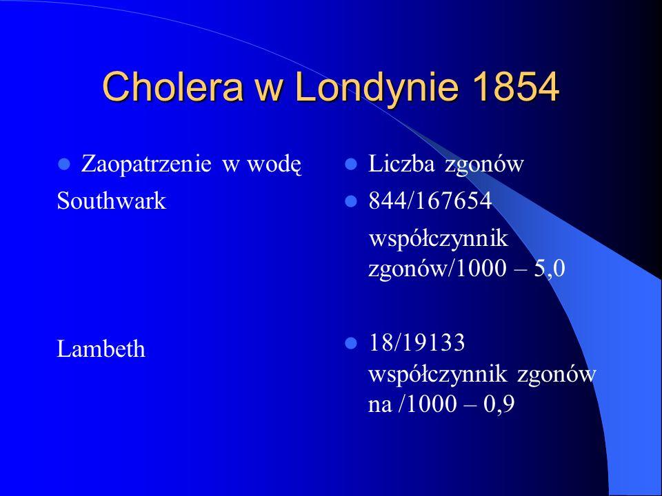 Cholera w Londynie 1854 Zaopatrzenie w wodę Southwark Lambeth Liczba zgonów 844/167654 współczynnik zgonów/1000 – 5,0 18/19133 współczynnik zgonów na