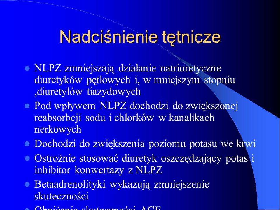 Nadciśnienie tętnicze NLPZ zmniejszają działanie natriuretyczne diuretyków pętlowych i, w mniejszym stopniu,diuretylów tiazydowych Pod wpływem NLPZ do