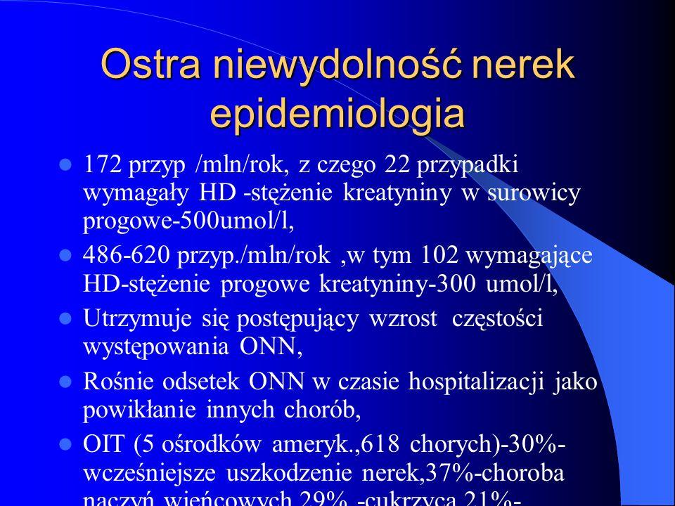 Ostra niewydolność nerek epidemiologia 172 przyp /mln/rok, z czego 22 przypadki wymagały HD -stężenie kreatyniny w surowicy progowe-500umol/l, 486-620