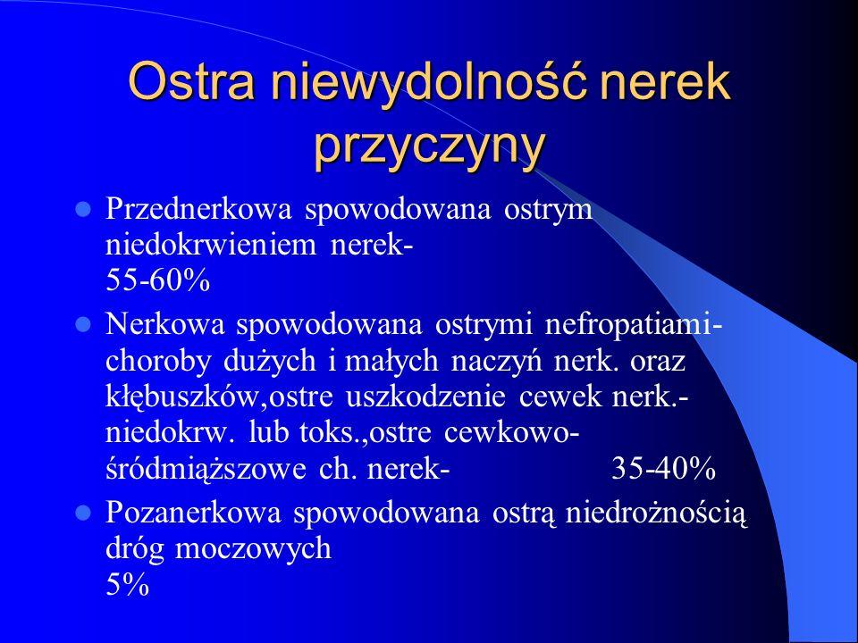 Ostra niewydolność nerek przyczyny Przednerkowa spowodowana ostrym niedokrwieniem nerek- 55-60% Nerkowa spowodowana ostrymi nefropatiami- choroby duży