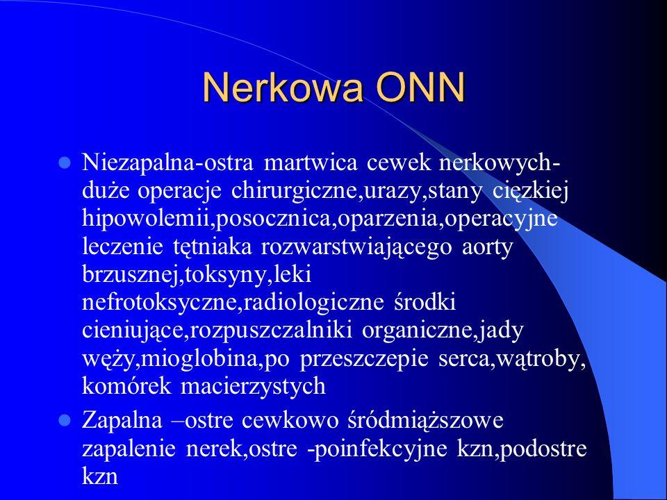 Nerkowa ONN Niezapalna-ostra martwica cewek nerkowych- duże operacje chirurgiczne,urazy,stany cięzkiej hipowolemii,posocznica,oparzenia,operacyjne lec