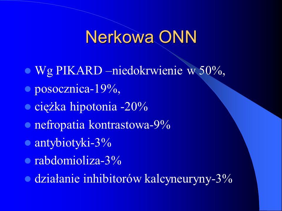 Nerkowa ONN Wg PIKARD –niedokrwienie w 50%, posocznica-19%, ciężka hipotonia -20% nefropatia kontrastowa-9% antybiotyki-3% rabdomioliza-3% działanie i