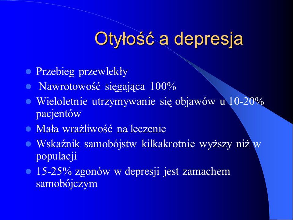 Otyłość a depresja Otyłość a depresja Współistnienie otyłości i depresji dotyczy głównie kobiet Zwiększone ryzyko zgonu bezpośrednie i poprzez zwiększenie zapadalności na inne choroby 40% pacjentów umrze przed 65 rokiem życia Leczenie trudne,ze względu na wzajemnie indukowanie się objawów powinno być kompleksowe Formy leczenia- farmakologiczne,psychoterapia,rehabilitacja zalecenie zmiany stylu życia Zmiana nawyków żywieniowych,ograniczenie używek,ograniczenie czasu spędzonego biernie przed telewizorem,zwiększenie aktywności fizycznej i duchowej