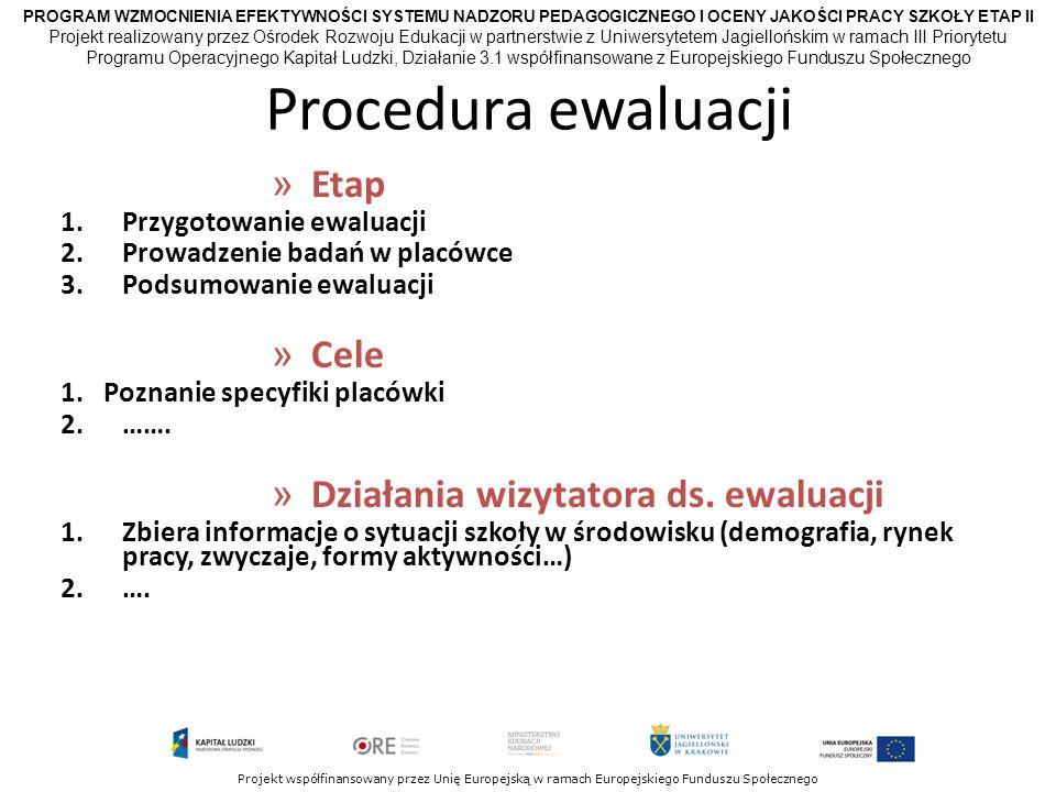PROGRAM WZMOCNIENIA EFEKTYWNOŚCI SYSTEMU NADZORU PEDAGOGICZNEGO I OCENY JAKOŚCI PRACY SZKOŁY ETAP II Projekt współfinansowany przez Unię Europejską w ramach Europejskiego Funduszu Społecznego Procedura ewaluacji » Etap 1.Przygotowanie ewaluacji 2.Prowadzenie badań w placówce 3.Podsumowanie ewaluacji » Cele 1.