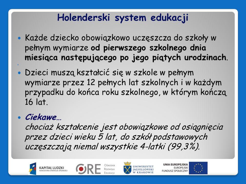 Holenderski system edukacji Rok szkolny trwa co najmniej 200 dni od sierpnia do czerwca.