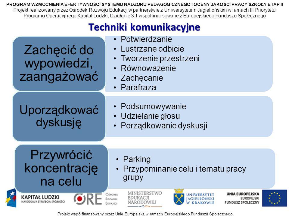 PROGRAM WZMOCNIENIA EFEKTYWNOŚCI SYSTEMU NADZORU PEDAGOGICZNEGO I OCENY JAKOŚCI PRACY SZKOŁY ETAP II Projekt realizowany przez Ośrodek Rozwoju Edukacji w partnerstwie z Uniwersytetem Jagiellońskim w ramach III Priorytetu Programu Operacyjnego Kapitał Ludzki, Działanie 3.1 współfinansowane z Europejskiego Funduszu Społecznego Projekt współfinansowany przez Unię Europejską w ramach Europejskiego Funduszu Społecznego Techniki komunikacyjne Potwierdzanie Lustrzane odbicie Tworzenie przestrzeni Równoważenie Zachęcanie Parafraza Zachęcić do wypowiedzi, zaangażować Podsumowywanie Udzielanie głosu Porządkowanie dyskusji Uporządkować dyskusję Parking Przypominanie celu i tematu pracy grupy Przywrócić koncentrację na celu
