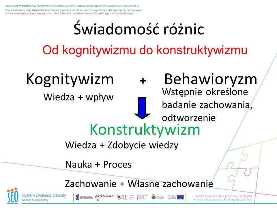 Od kognitywizmu do konstruktywizmu 14 KognitywizmBehawioryzm Konstruktywizm + Wiedza + wpływ Wstępnie określone badanie zachowania, odtworzenie Wiedza