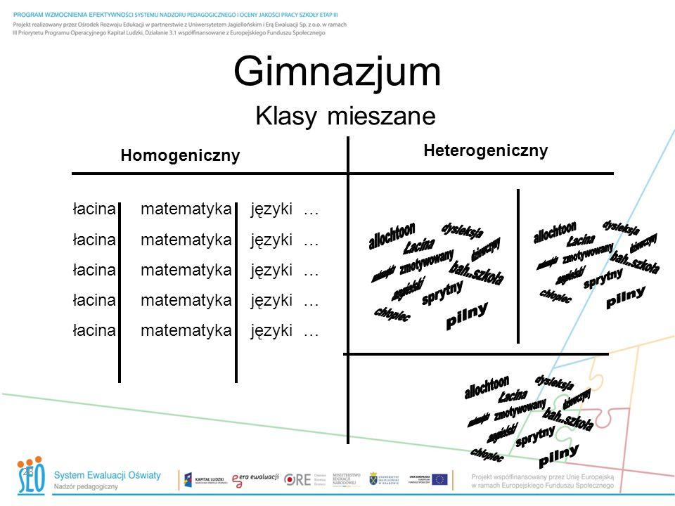 Gimnazjum Klasy mieszane 28 Heterogeniczny Homogeniczny łacinamatematyka języki …