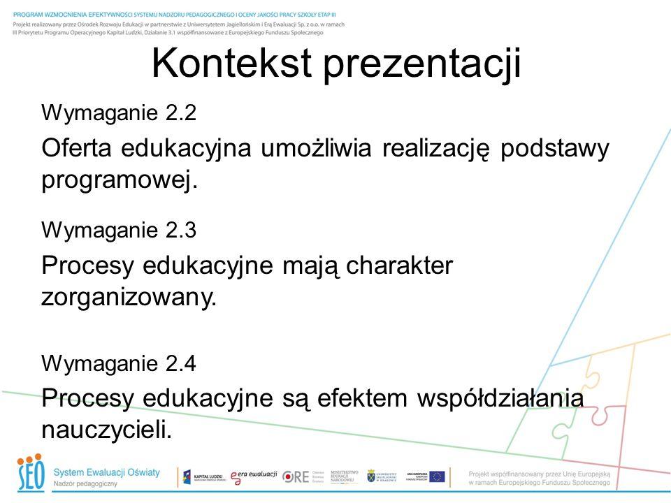 Kontekst prezentacji Wymaganie 2.2 Oferta edukacyjna umożliwia realizację podstawy programowej. Wymaganie 2.3 Procesy edukacyjne mają charakter zorgan
