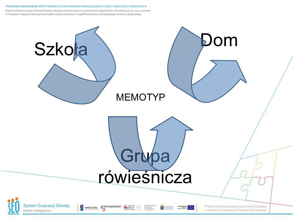 MEMOTYP Grupa rówieśnicza Dom Szkoła