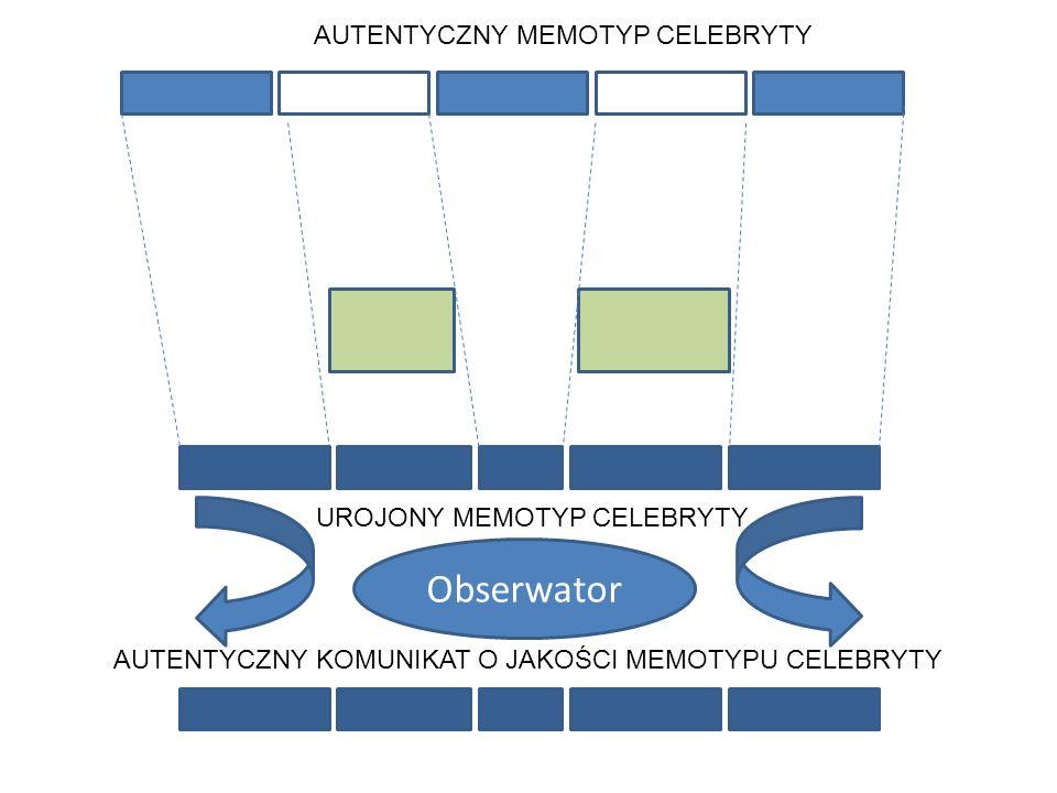 Obserwator AUTENTYCZNY MEMOTYP CELEBRYTY UROJONY MEMOTYP CELEBRYTY AUTENTYCZNY KOMUNIKAT O JAKOŚCI MEMOTYPU CELEBRYTY