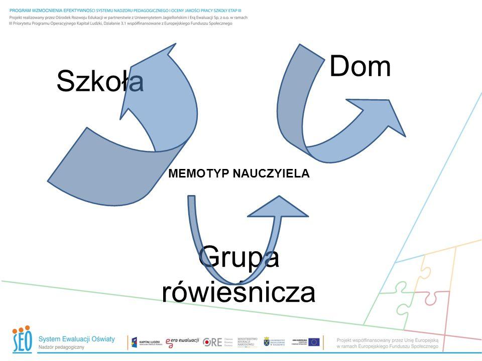 MEMOTYP NAUCZYIELA Grupa rówieśnicza Dom Szkoła
