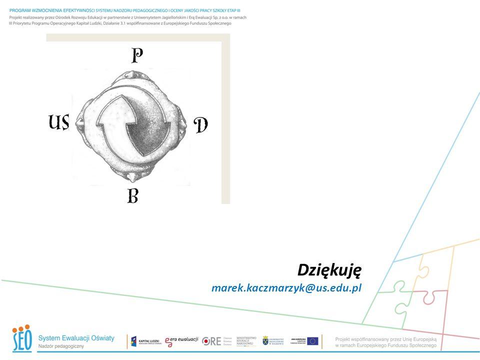 Dziękuję marek.kaczmarzyk@us.edu.pl