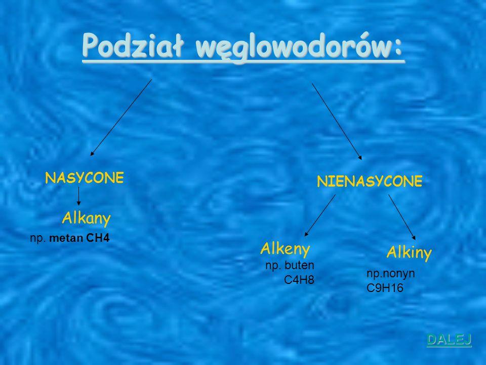 Podział węglowodorów: NASYCONE NIENASYCONE np.metan CH4 Alkany Alkiny Alkeny np.