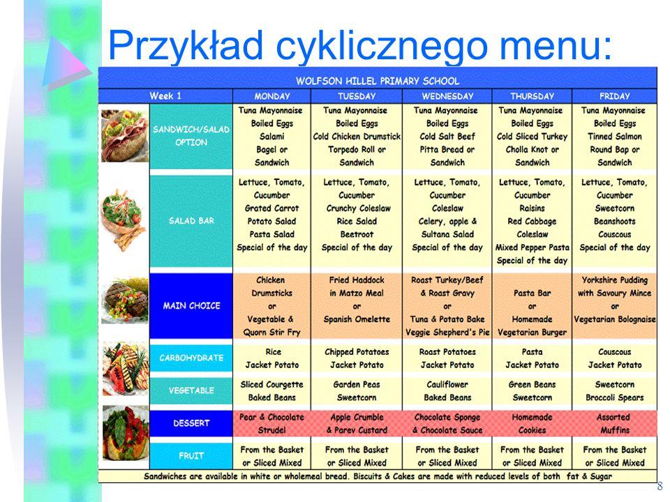 Przykład cyklicznego menu: 8