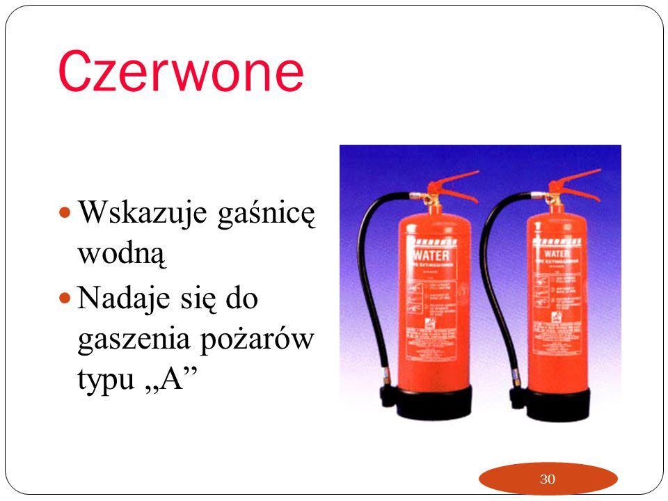 Gazy łatwopalne Pożary urządzeń elektrycznych 29
