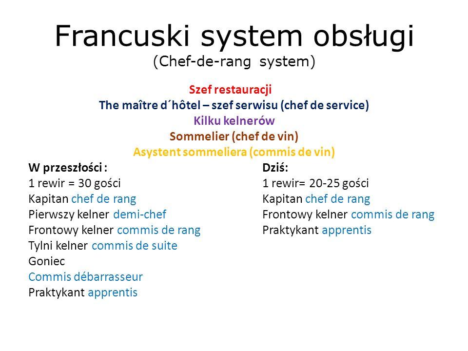 Francuski system obsługi (Chef-de-rang system) Szef restauracji The maître d´hôtel – szef serwisu (chef de service) Kilku kelnerów Sommelier (chef de