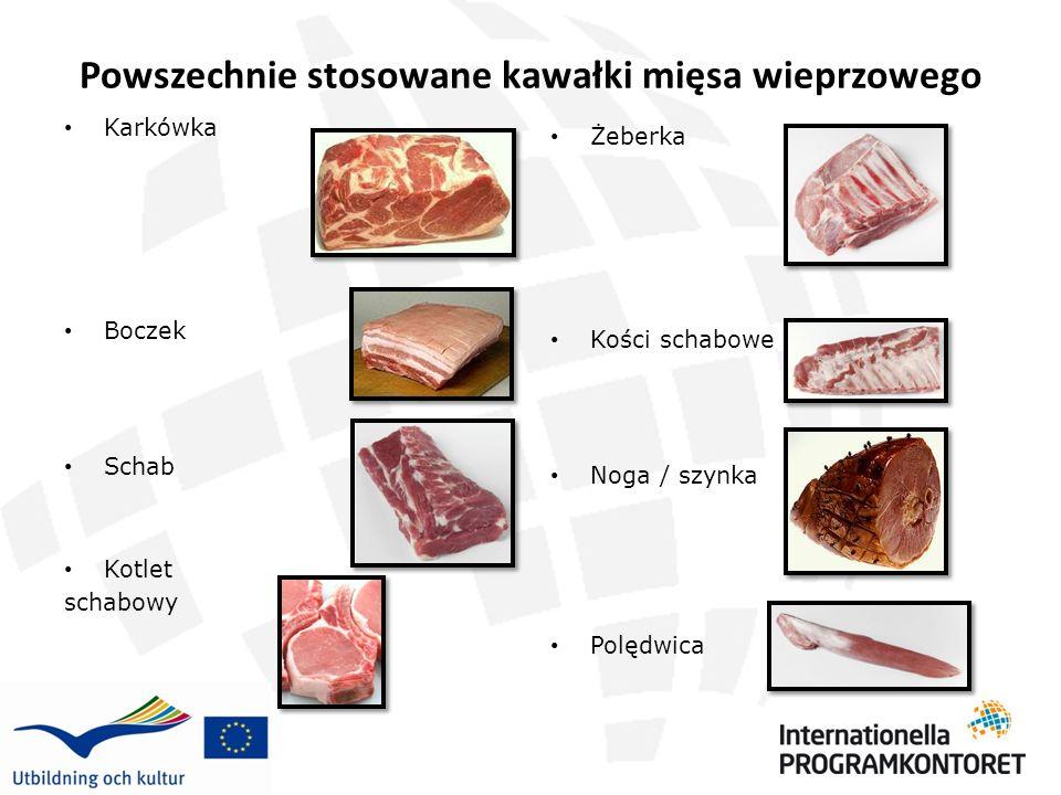 Powszechnie stosowane kawałki mięsa wieprzowego Karkówka Boczek Schab Kotlet schabowy Żeberka Kości schabowe Noga / szynka Polędwica