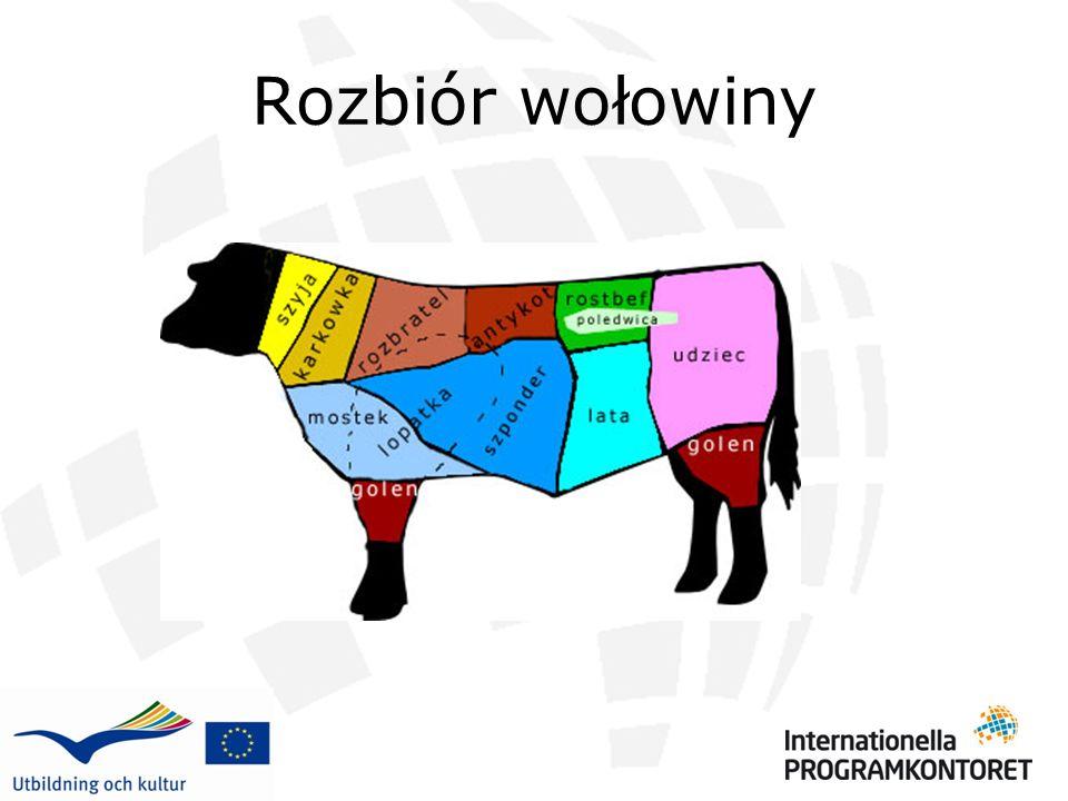 Wykorzystanie wołowiny Wewnętrzna część uda Zewnętrzna część uda Rumsztyk wołowy Polędwica wołowa (schab) Polędwica Rozbratel