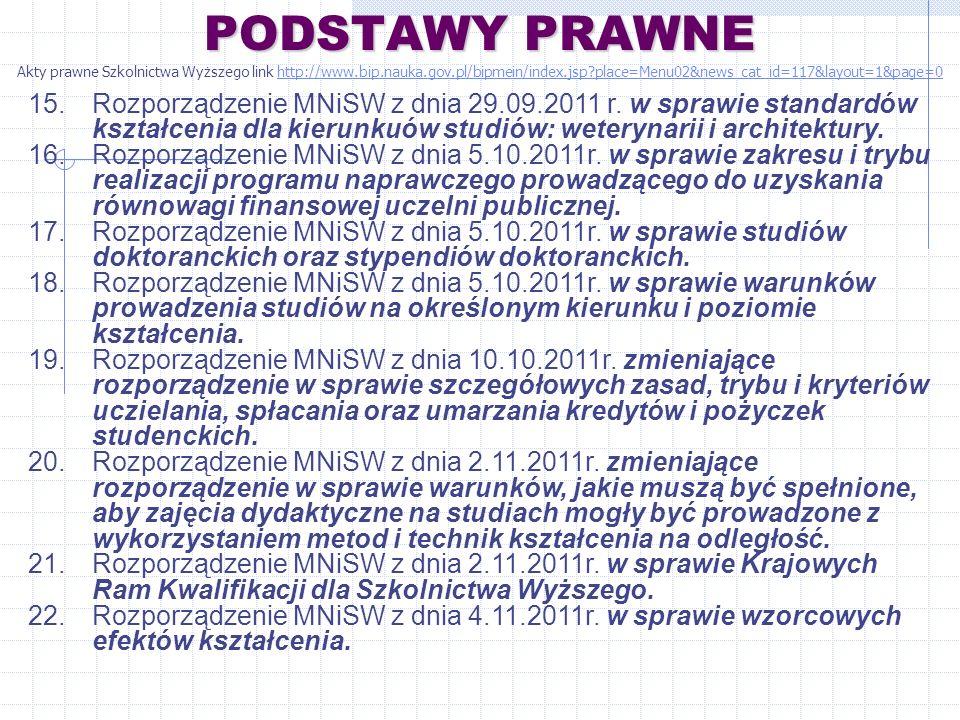 15.Rozporządzenie MNiSW z dnia 29.09.2011 r.