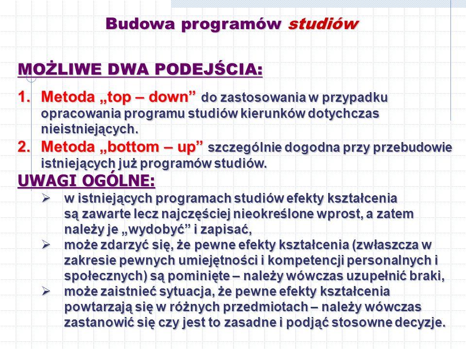 Budowa programów studiów MOŻLIWE DWA PODEJŚCIA: 1.Metoda top – down do zastosowania w przypadku opracowania programu studiów kierunków dotychczas nieistniejących.