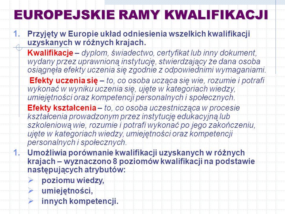 EUROPEJSKIE RAMY KWALIFIKACJI 1.
